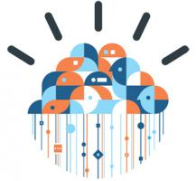 Thoughts on Cloud Blog - Cloud Computing conversations led by IBMers